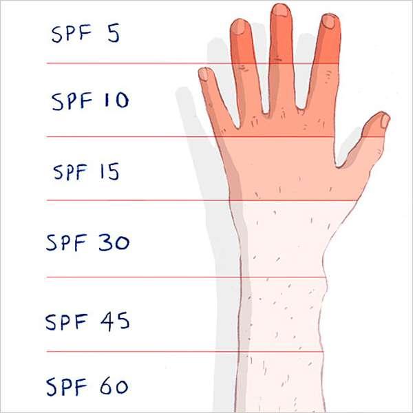 spf11